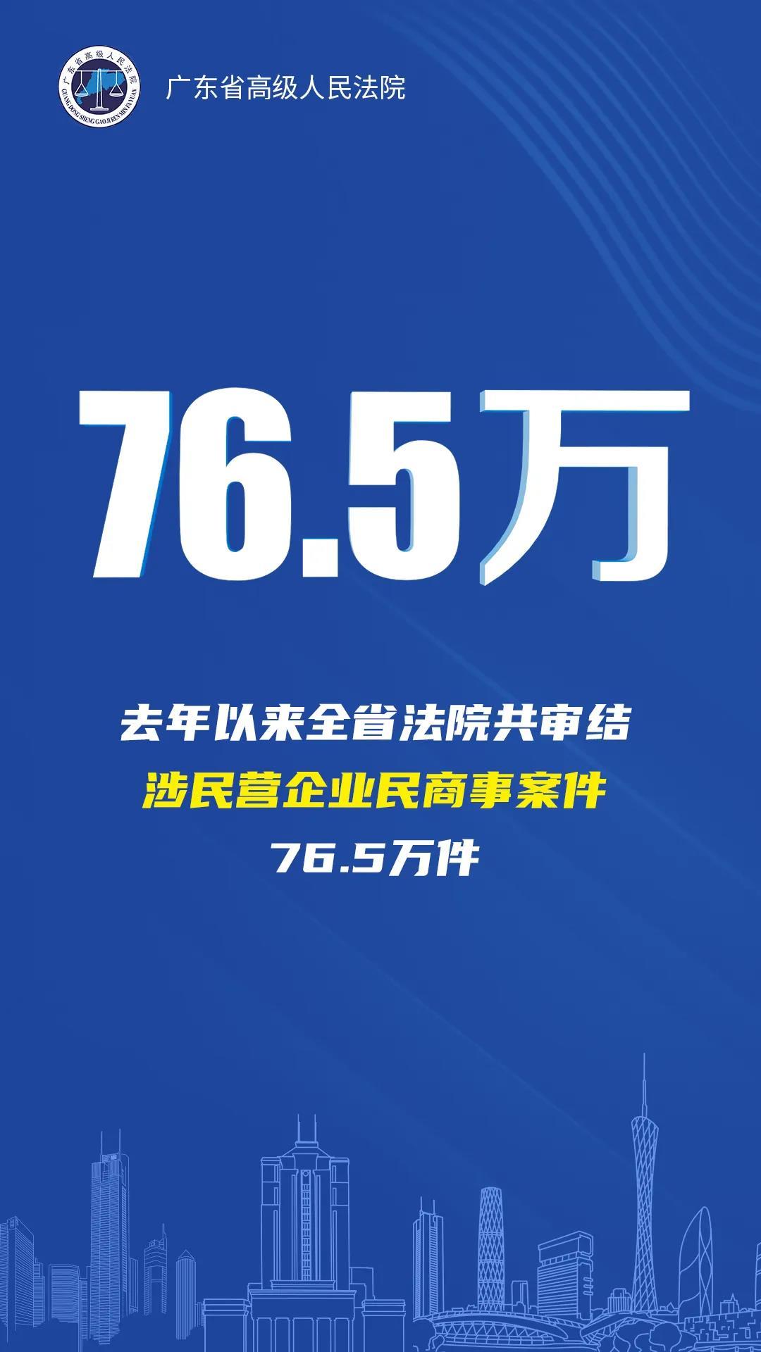 广东高院发布服务保障民营企业健康发展典型案例