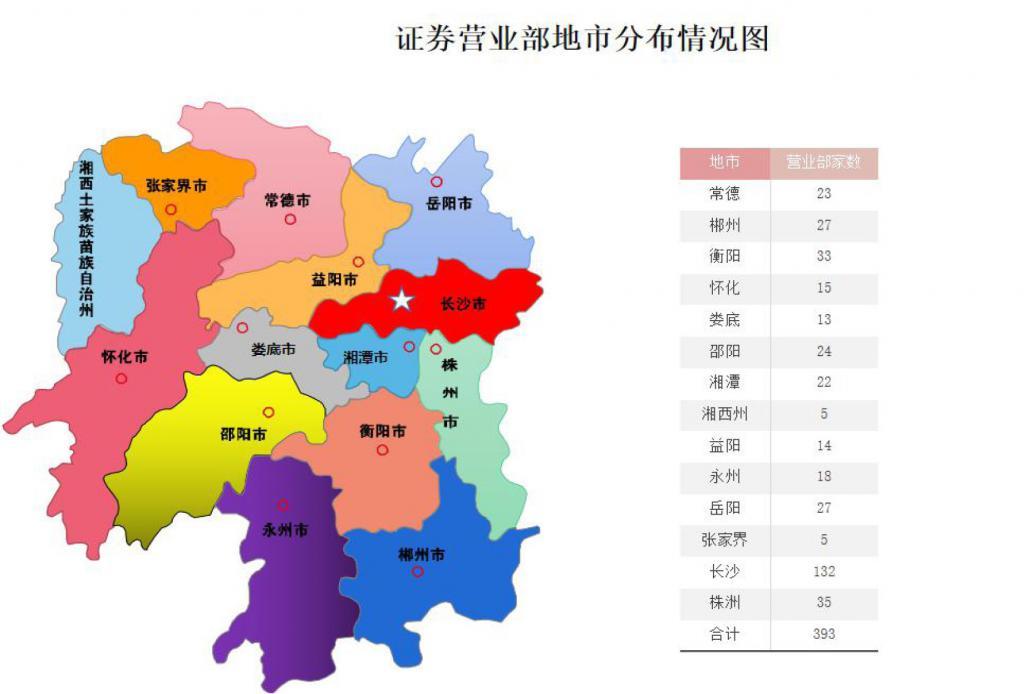 权威数据:上半年湖南股民户均资产10.79万元