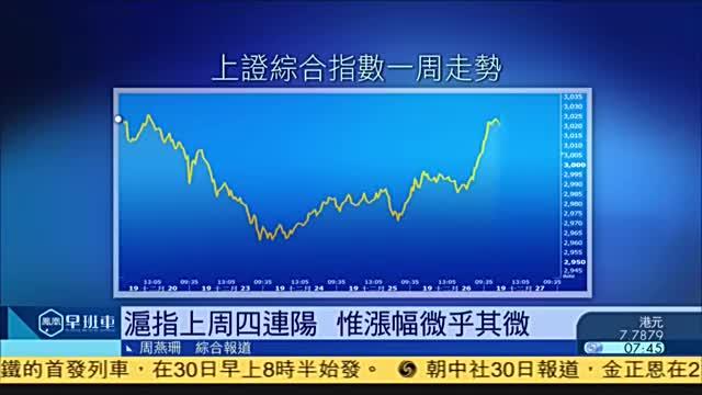 港股一周,港股上周突破2万8大关,5个月最高