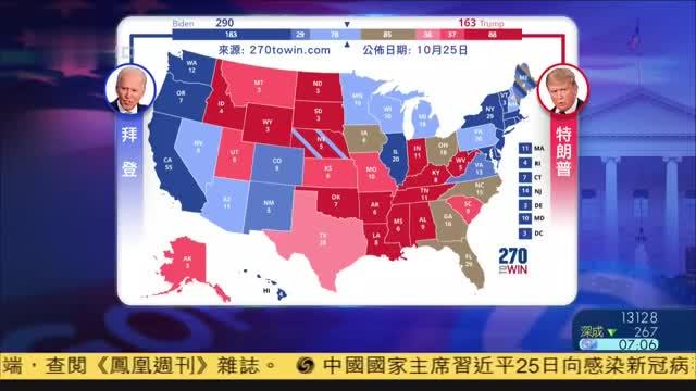 美国大选民调,拜登继续领先特朗普8
