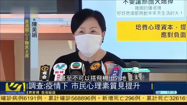 香港情绪健康调查:学童开心指数降至历史最低