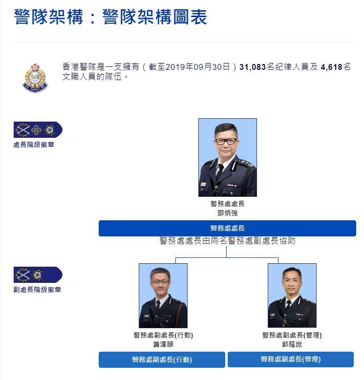 """香港警队全新""""铁三角""""今天正式形成。"""