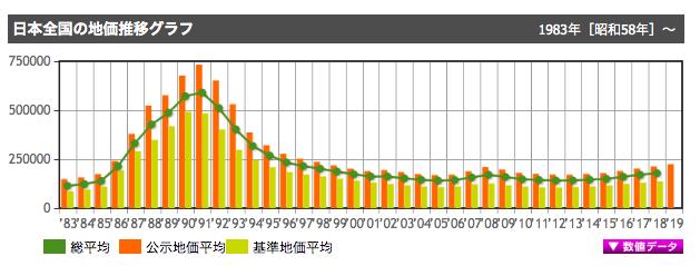 海外配资:日本旅居地产开发商有一居:2020海外配资该如何走?