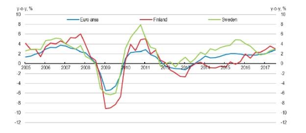 瑞典的gdp_负利率时代大宗商品该如何演绎 名品天下 中国舆情 中国网