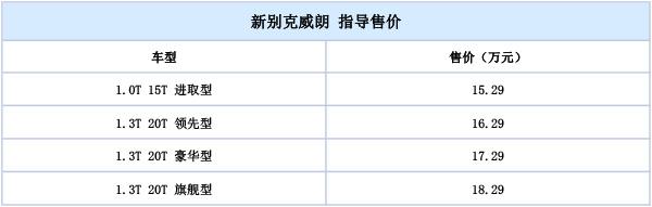 2019成都车展新车上市汇总:重磅新车价格秒懂