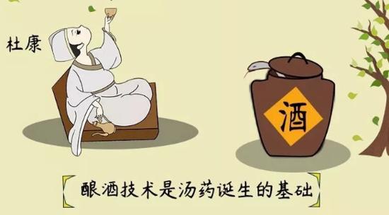 """中药口服养颜专家汉苑良方:中医传承5000年,凭什么?我们又能做什么?"""""""