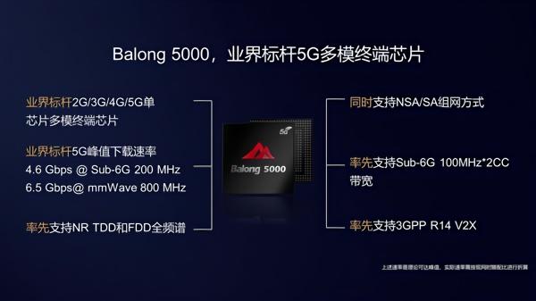 5G基带芯片之战:五强格局初显(下)