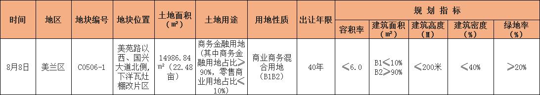 2D08ACEF19C5B5FB0201A5E5DF1B548F6C42E39A_size21_w1092_h193.png
