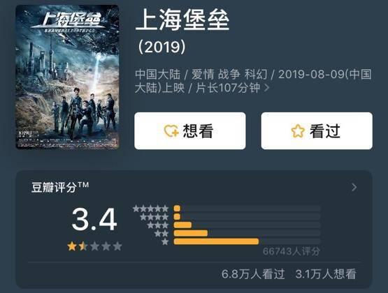 《上海堡垒》继恶意低分后,又现手写票,鹿晗新作为何一波三折?