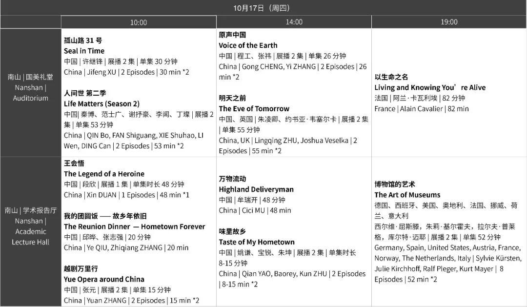 在杭州,看好看的纪录片