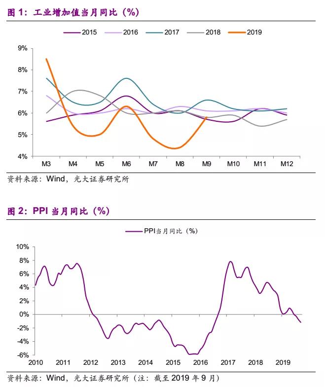 光大证券:9月全社会用电量同比增4.4%,电力行业可投资哪些个股?
