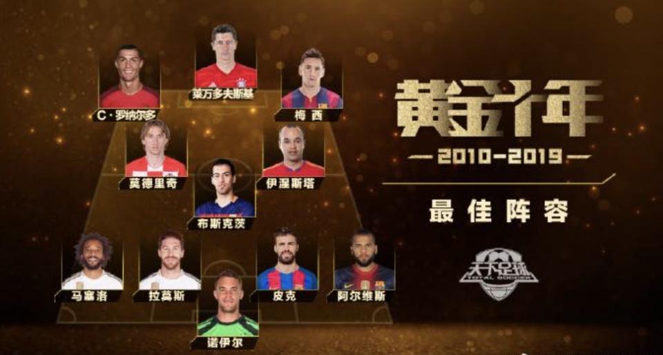 《天下足球》評選近10年最佳陣容:梅西C羅領銜,皇薩仁全包攬