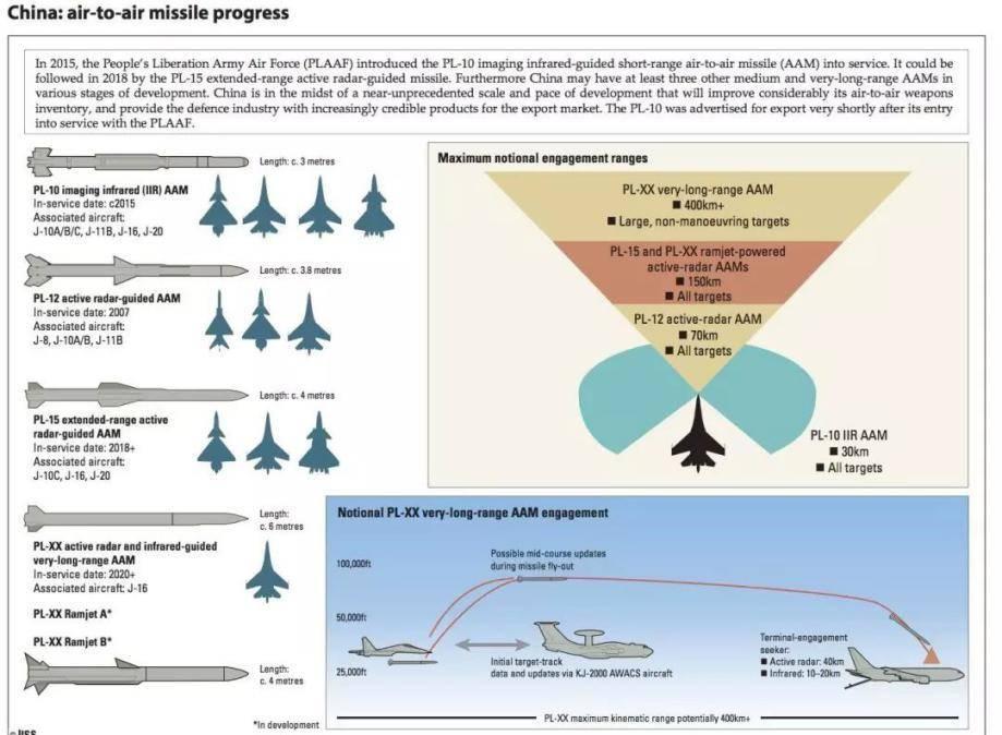美日想用200架F35围堵中国 潜在对手却不只有歼20
