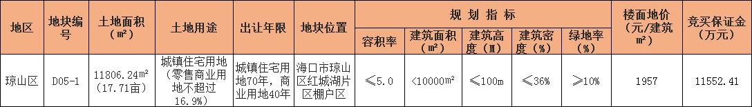 3602DAECFDF1B52DA00EFBB2BE3A30A52CE72E6B_size18_w1088_h155.png