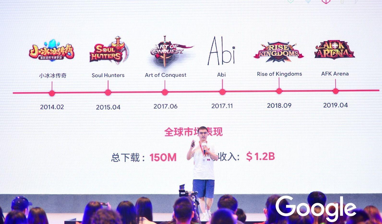 网络小说怎么赚钱要赚海外的钱,中国游戏公司应该思考哪些问题