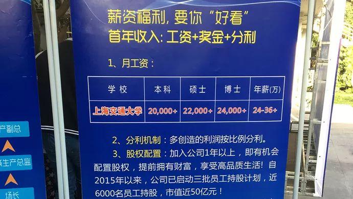 """月薪2万招聘复旦等名校生去养猪?""""精英招聘""""是不是噱头"""