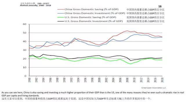 漫谈gdp_宏观经济指标漫谈之一 常被误解的GDP