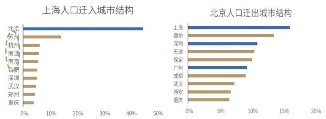 站长网赚论坛:非常罕见!上海虎口夺食 北京楼市史上最熊!