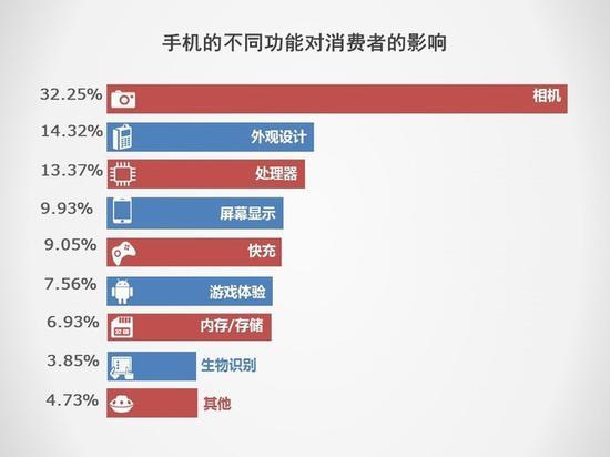 2019手机行业调研报告:5G将抢占下一个销量市场_凤凰网科技_凤凰网