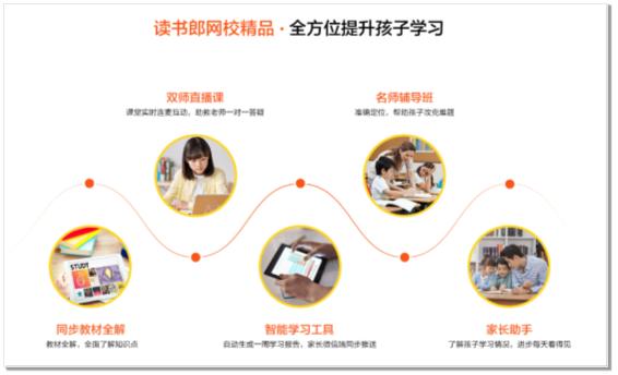有趣专业、科技酷炫,读书郎网校打造优质新内