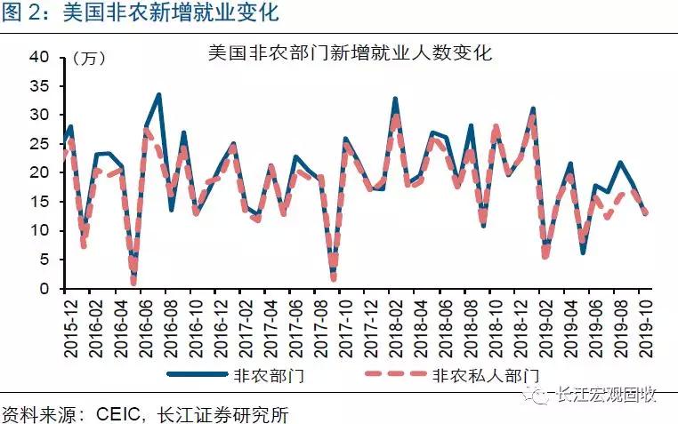 gdp数据反映什么_5月经济数据反映了什么(2)
