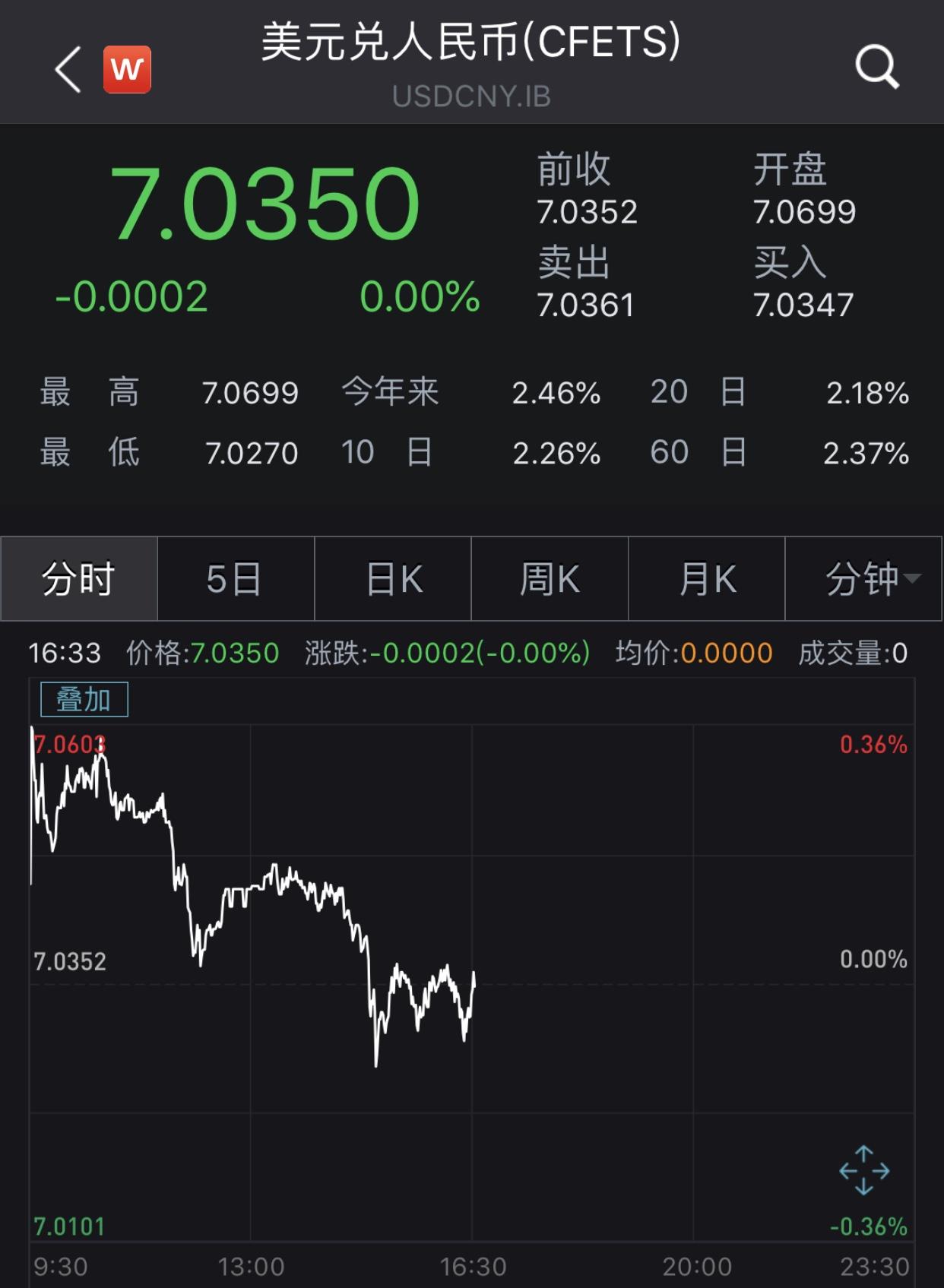 http://www.jywjkt.com/caijingguanzhu/185982.html