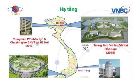 越南想自己造卫星:派36名工程师去国外 对方却只教纸面课程
