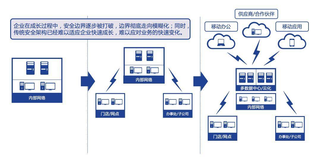 http://www.reviewcode.cn/rengongzhinen/76254.html