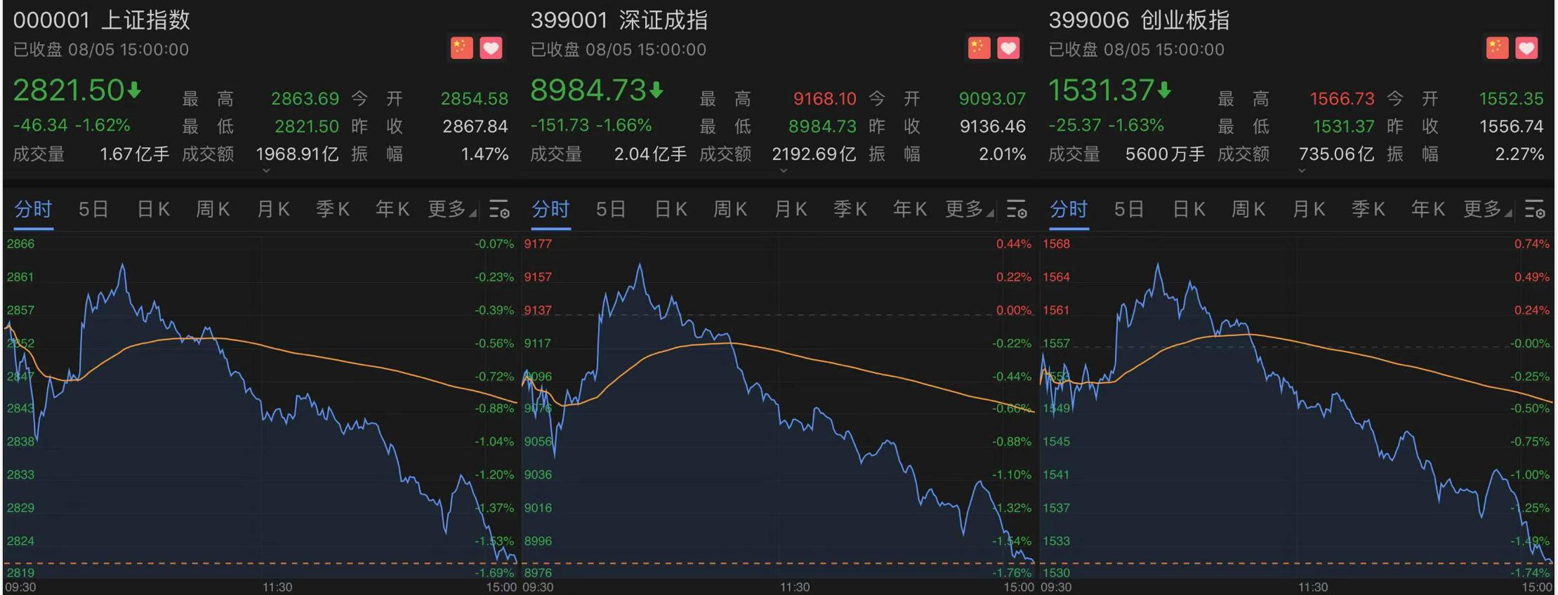 """人民币对美元汇率""""破7"""",亚洲股市集体飘绿"""