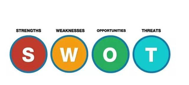 运营的致胜法宝:SWOT分析法