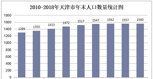 历年天津市365体育投注官网娱乐_bet365体育投注站手机版_365体育投注亚洲版数量