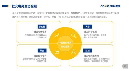 盛京棋牌怎么看特社交电商亿邦动力研究院重磅发布 《2019中国社
