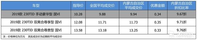 http://www.weixinrensheng.com/qichekong/945083.html