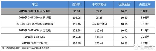 http://www.weixinrensheng.com/qichekong/738745.html