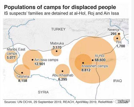 最吊诡的一幕发生,库尔德和叙利亚政府突然结盟了