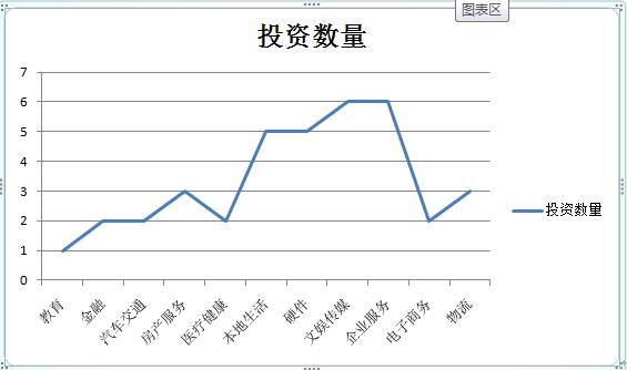 http://www.shangoudaohang.com/yejie/206070.html