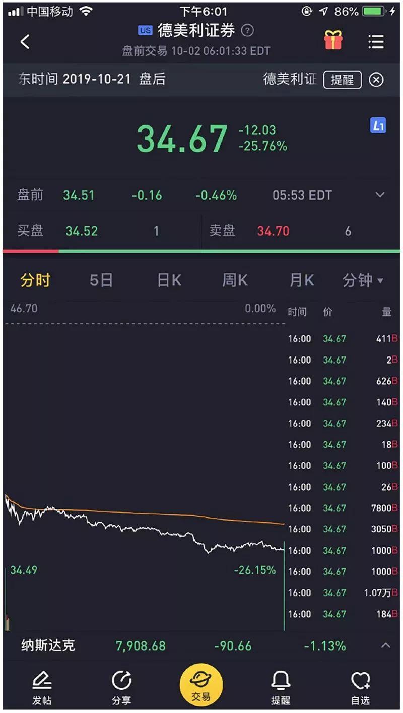 中国人网赚美国券商零佣金时代来临!经纪业务未来怎么赚