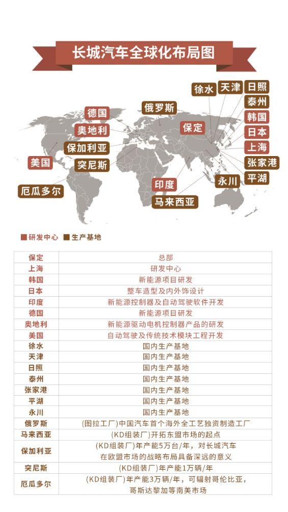 http://www.weixinrensheng.com/qichekong/1210647.html