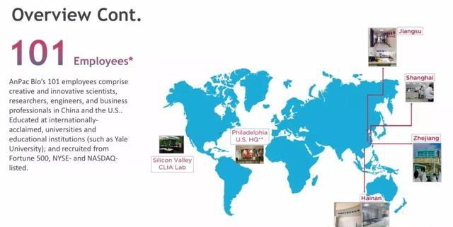 美国时间2020年1月30日,安派科生物登录纳斯达克。