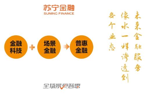 苏宁金融 苏宁金融的科技属性:坚持技术创新 加快开放赋能