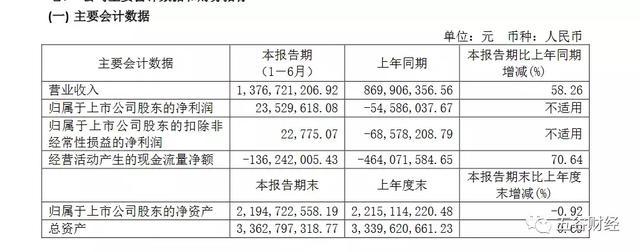 香飘飘2019年上半年主业净利仅为2万,经营现金流持续为负