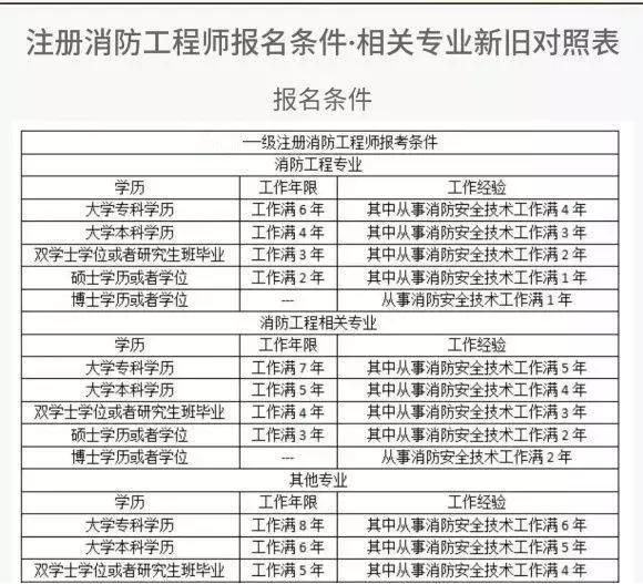 http://www.umeiwen.com/jiaoyu/1265421.html