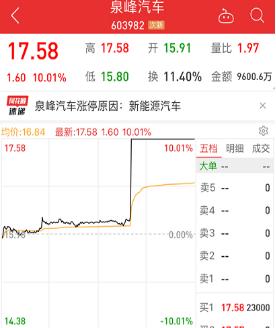 鹰潭期货网上开户全球股市恐慌,A股强势逆转!北上资金连续扫货