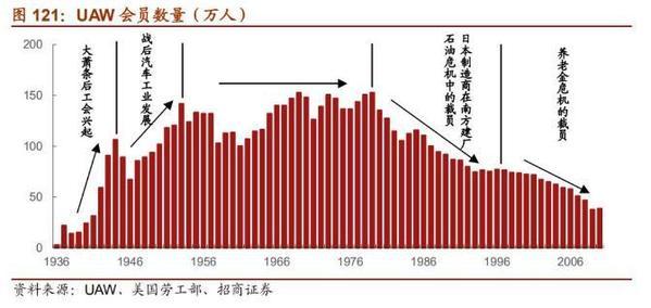 http://www.hljold.org.cn/caijingguanzhu/246726.html