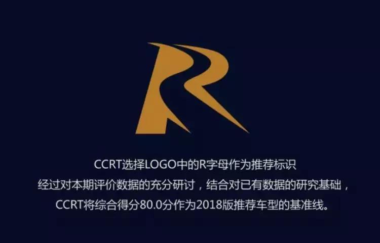 「中國版消費者報告」第三批評選出爐,哈弗、本田得分很低!