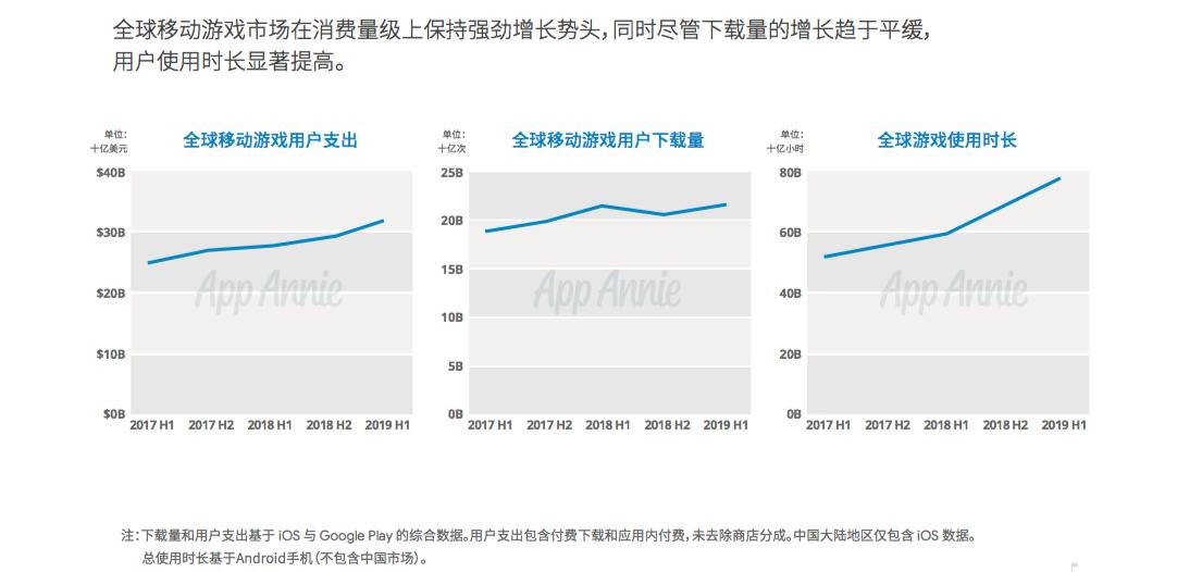 要赚海外的钱,中国游戏公司应该思考哪些问题?