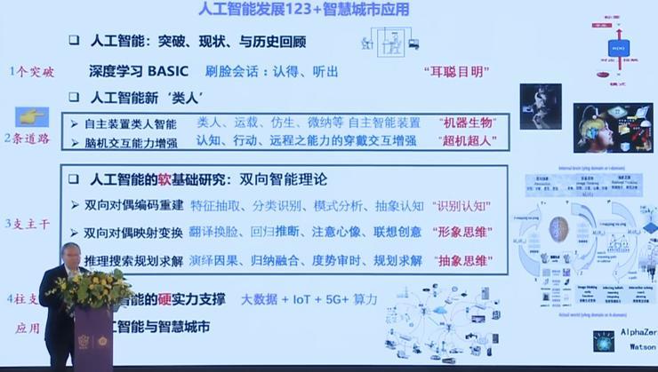 欧洲科学院院士、上海交大AI研究
