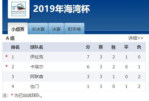 现在赚钱的行业:亚洲最新排名出炉,中国队创年度最低,1球队最