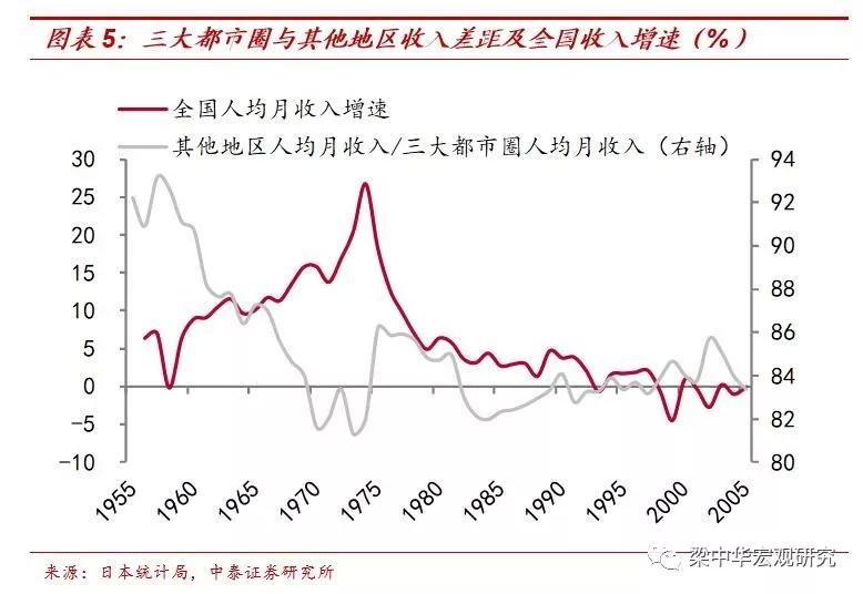 日本人口变化_450年日本人口变迁:1200万-1亿-1.28亿-1亿