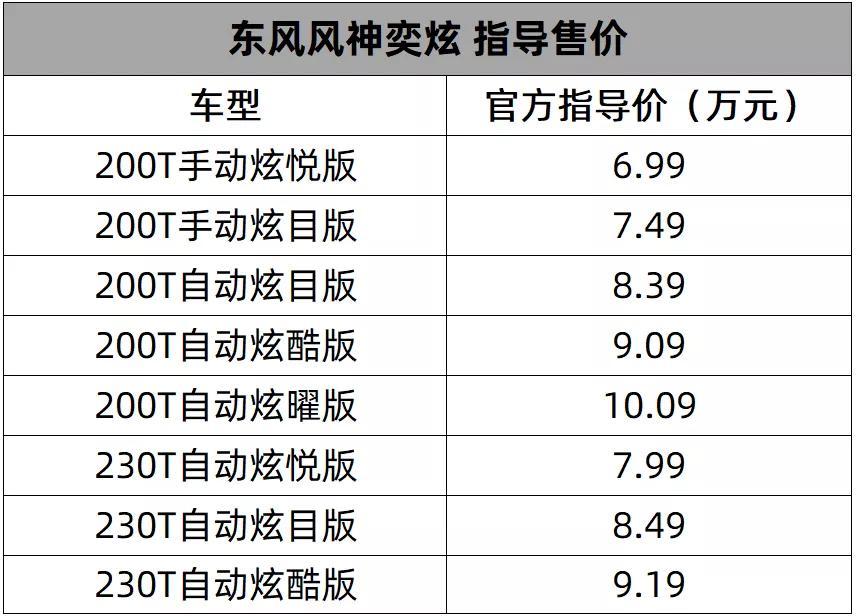 拥有赛车基因,东风风神奕炫售6.99万元起